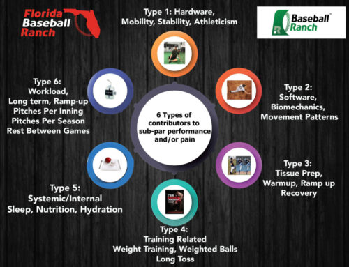 How We Individualize Workload To Decrease Injury Risk And Maximize Performance Gains